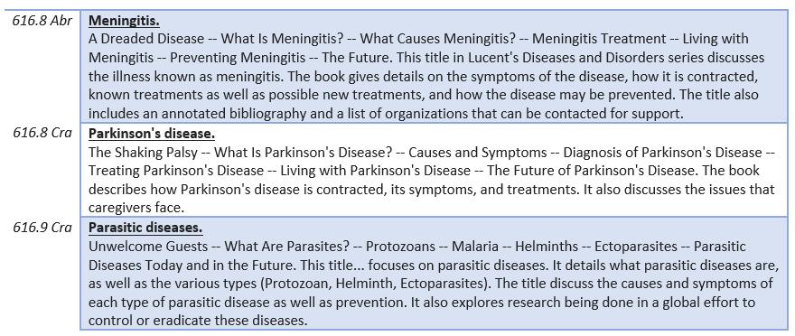 diseases bio